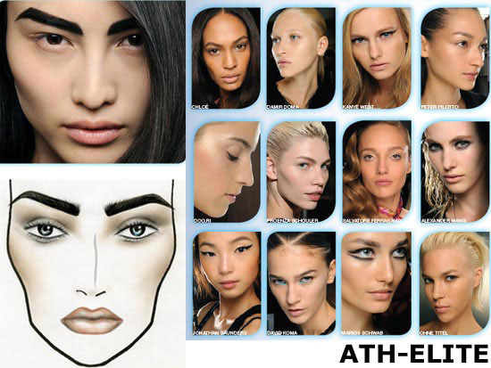 MAC Spring/Summer 2012 Ath-elite Makeup Trend