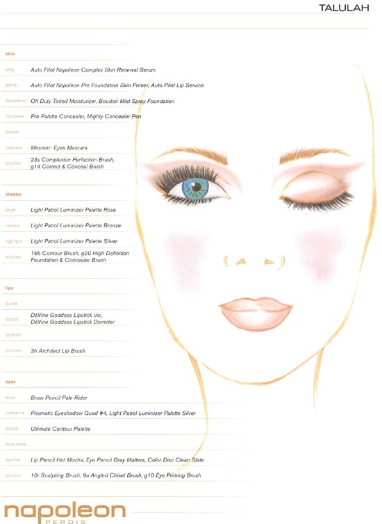 Talulah MBFWA Spring 2012/2013 makeup face chart