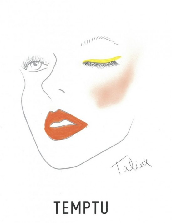 Athleta Spring/Summer 2015 makeup face chart